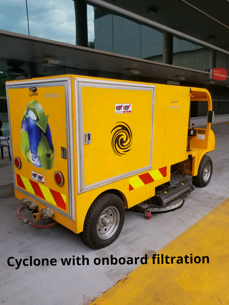 Cyclone with onboard filtration